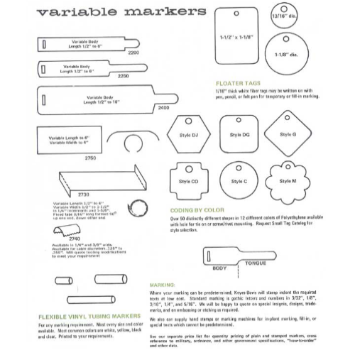 Picture for category Variable Markers